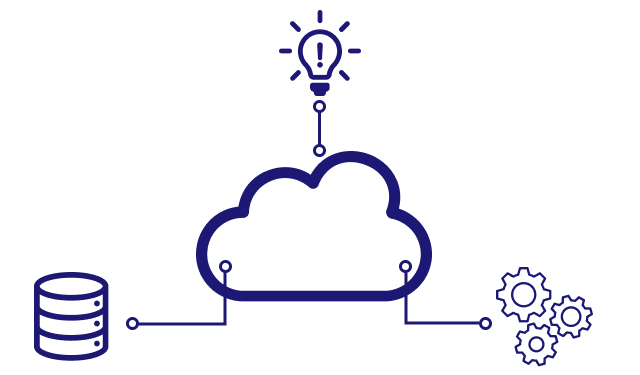 What we think about Cloud Computing